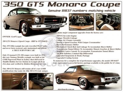 Holden Monaro GTS Show Board Display Board