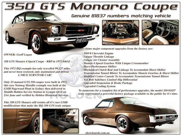 Holden Monaro GTS Car Show Board Display Board
