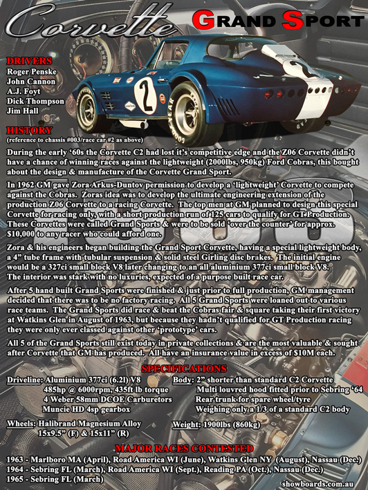 Corvette Grand Sport show board display board design show boards australia