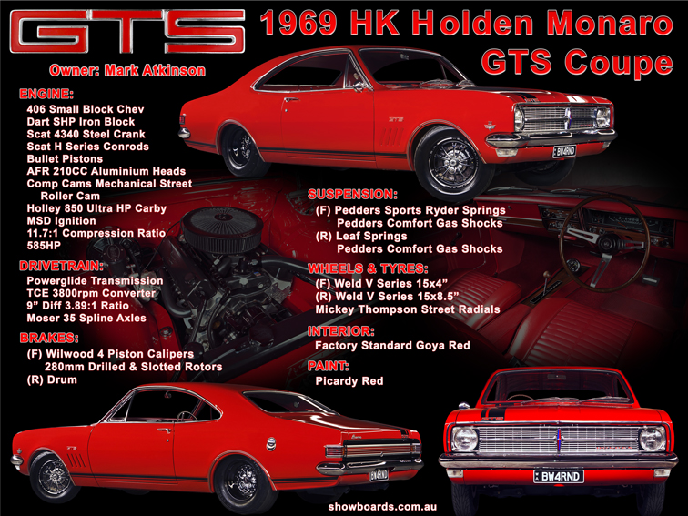 Holden Monaro Car show board display board design show boards australia