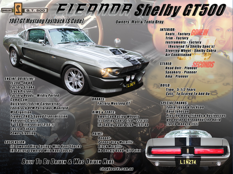 Ford Mustang Eleanor GT500 Car Show Board Display Board