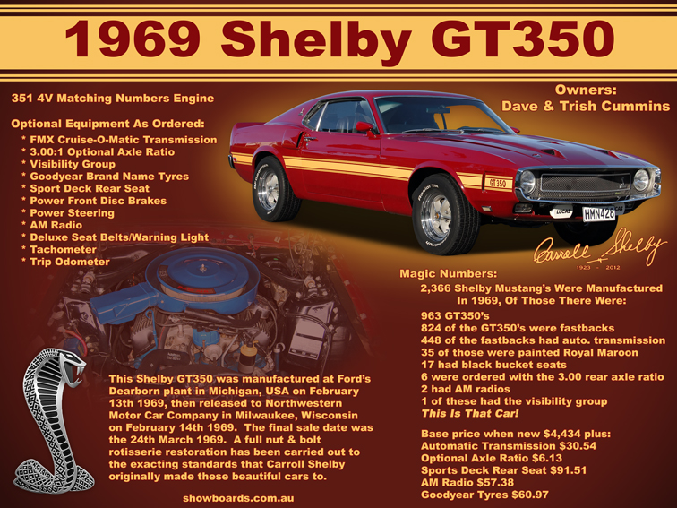 Mustang Shelby GT350 Car show board display board design show boards australia